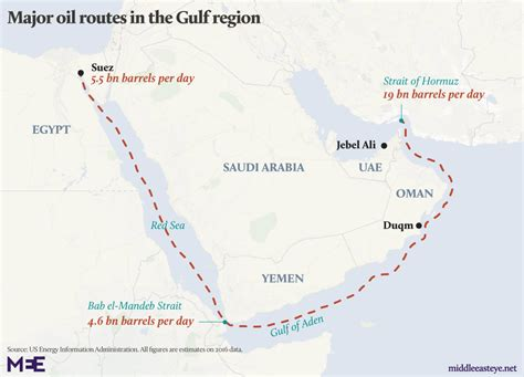 Oman's Duqm, a new port city for the Middle East? | Middle