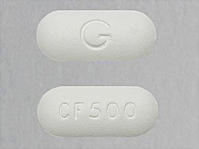 Ciprofloxacin Hcl Oral : Uses, Side Effects, Interactions
